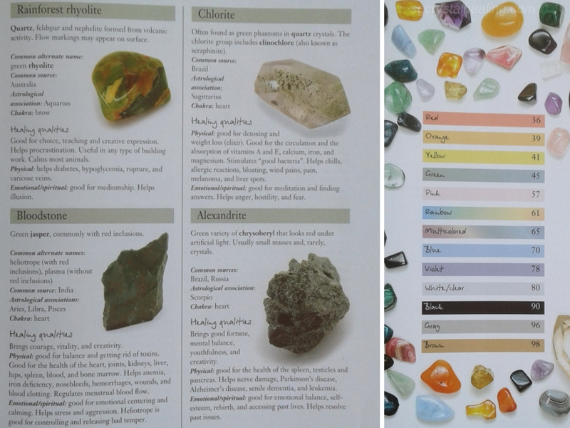 Philip Permutt The Crystal Healer Book Review My Favorites