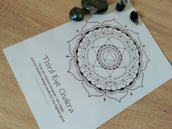 Third Eye Chakra Mandala